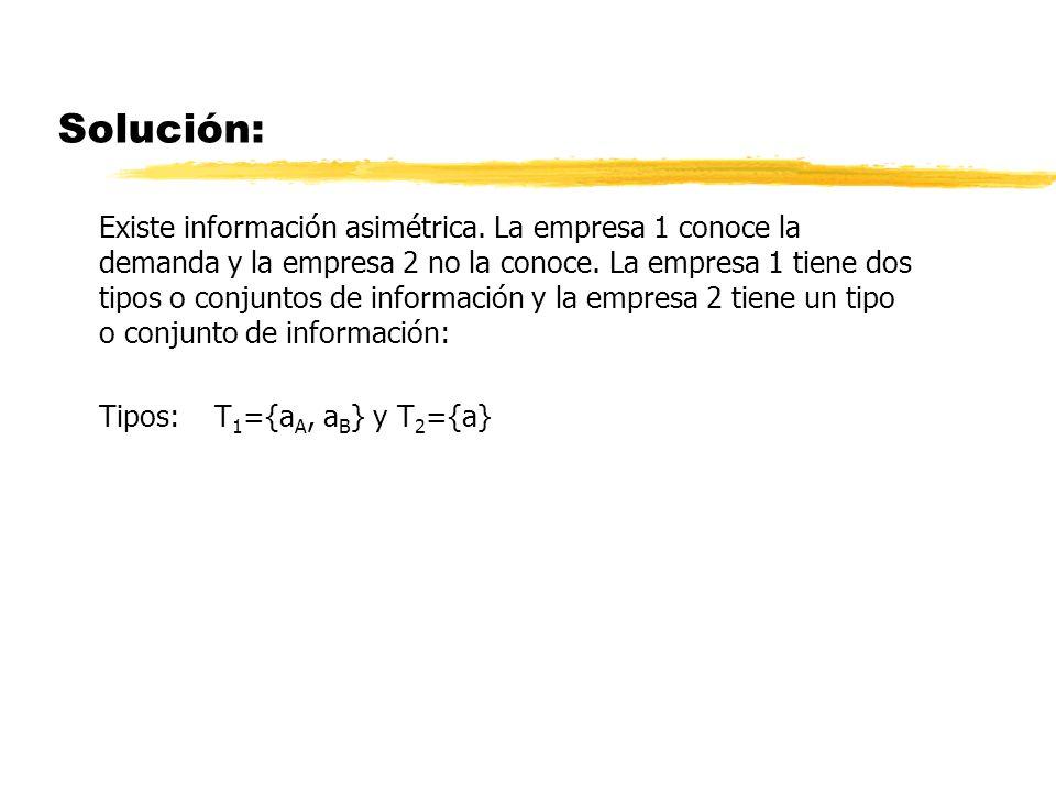 Solución: Existe información asimétrica. La empresa 1 conoce la demanda y la empresa 2 no la conoce. La empresa 1 tiene dos tipos o conjuntos de infor