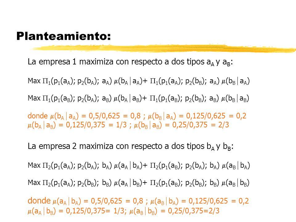 Planteamiento: La empresa 1 maximiza con respecto a dos tipos a A y a B : Max 1 (p 1 (a A ); p 2 (b A ); a A ) (b A a A )+ 1 (p 1 (a A ); p 2 (b B );