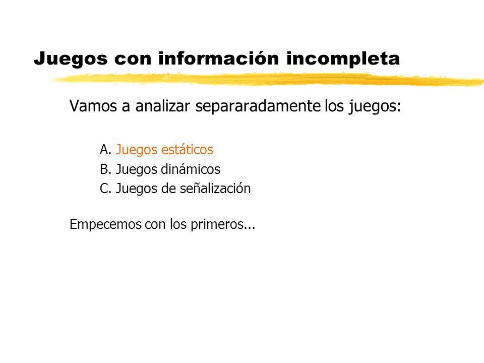 Un ejemplo : Un monoplista existente (empresa 2) conoce perfectamente los pagos de un entrante potencial (empresa 1).