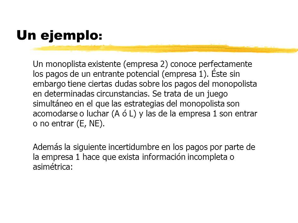 Un ejemplo : Un monoplista existente (empresa 2) conoce perfectamente los pagos de un entrante potencial (empresa 1). Éste sin embargo tiene ciertas d
