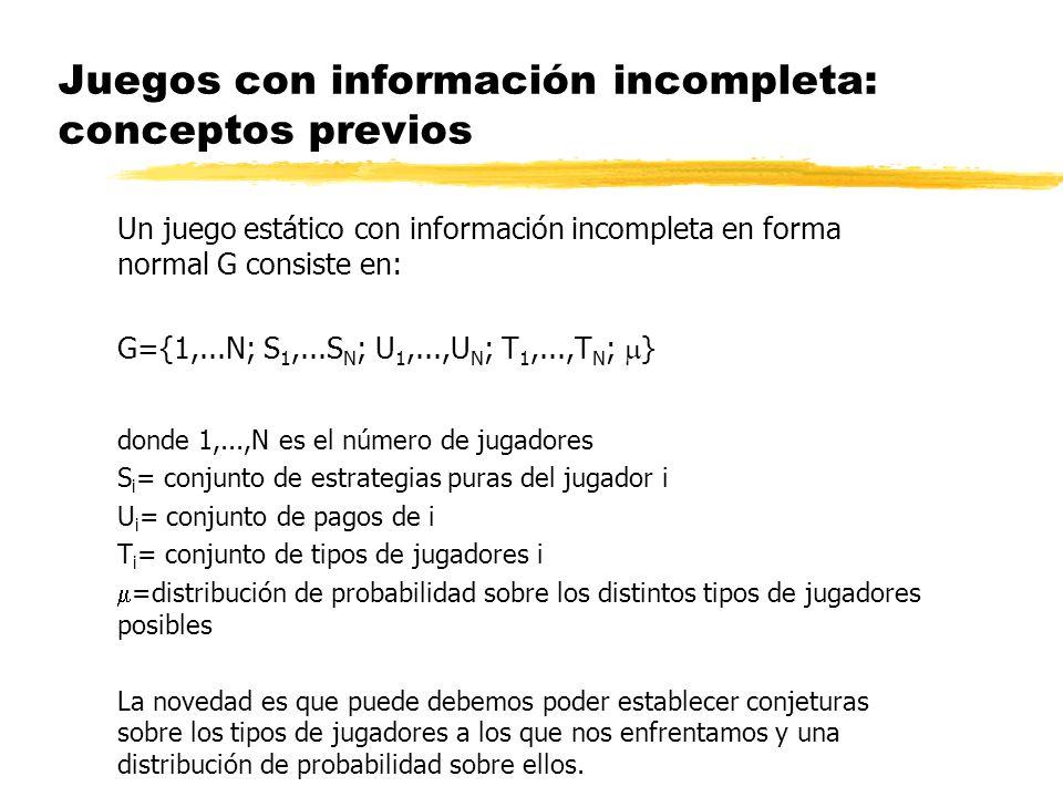 Juegos con información incompleta: conceptos previos Un juego estático con información incompleta en forma normal G se puede representar de la forma habitual: G={i,-i; S i,S -i ; U i,U -i ; T i,T -i ; } donde los pagos son para todas las estrategias puras (condicionadas a los tipos): U i (s i (t i ), s -i (t -i ), t i, t -i ) y la utilidad esperada: UE i (s i, s -i, t i, t -i )= t-i U i (s i (t i ), s -i (t -i ), t i, t -i ) i (t -i t i )