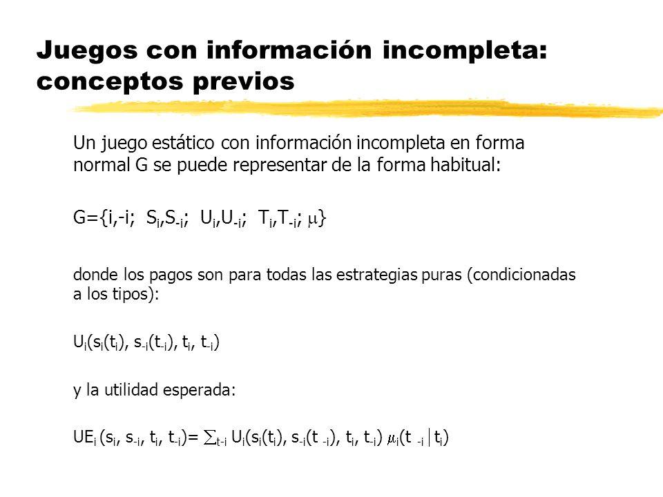 Juegos con información incompleta: conceptos previos Un juego estático con información incompleta en forma normal G se puede representar de la forma h