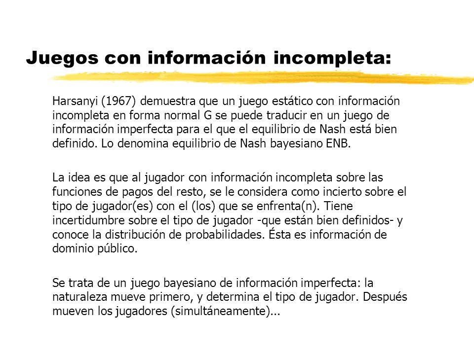 Juegos con información incompleta: Harsanyi (1967) demuestra que un juego estático con información incompleta en forma normal G se puede traducir en u