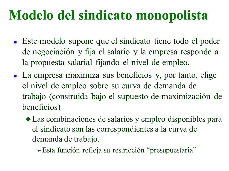 n Este modelo supone que el sindicato tiene todo el poder de negociación y fija el salario y la empresa responde a la propuesta salarial fijando el ni