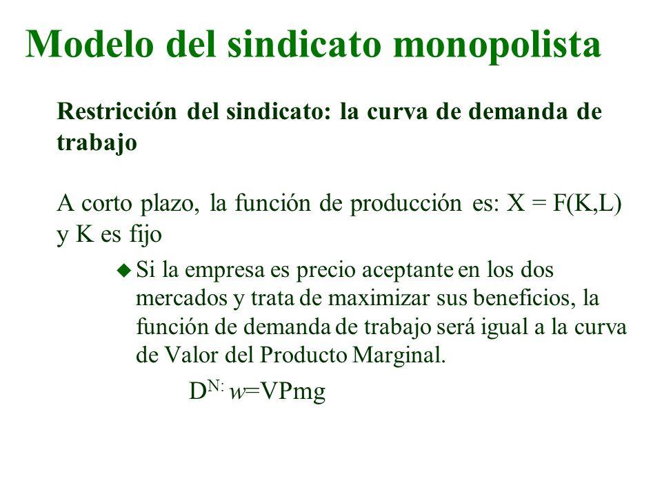 Restricción del sindicato: la curva de demanda de trabajo A corto plazo, la función de producción es: X = F(K,L) y K es fijo u Si la empresa es precio