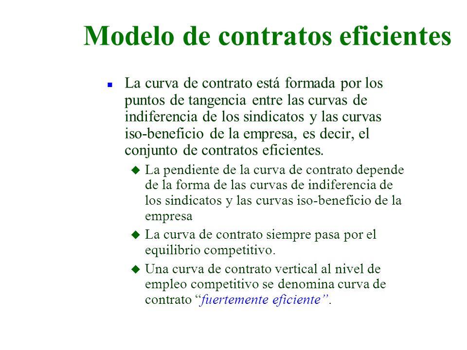 n La curva de contrato está formada por los puntos de tangencia entre las curvas de indiferencia de los sindicatos y las curvas iso-beneficio de la em