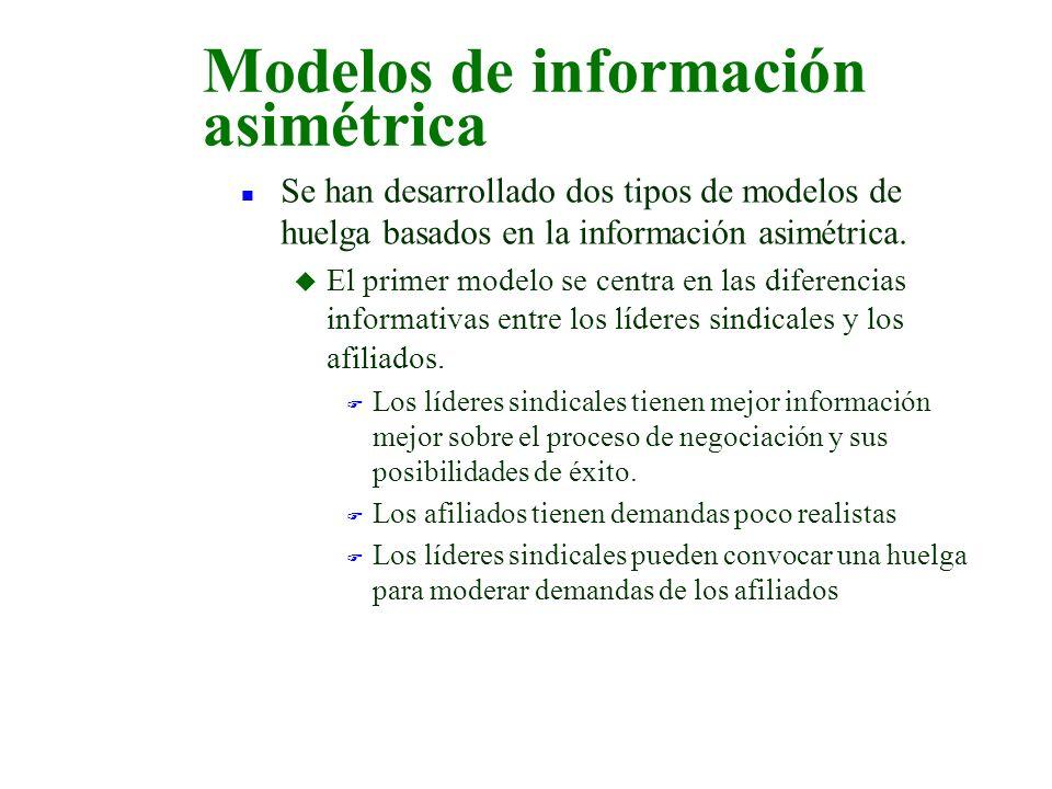 n Se han desarrollado dos tipos de modelos de huelga basados en la información asimétrica. u El primer modelo se centra en las diferencias informativa