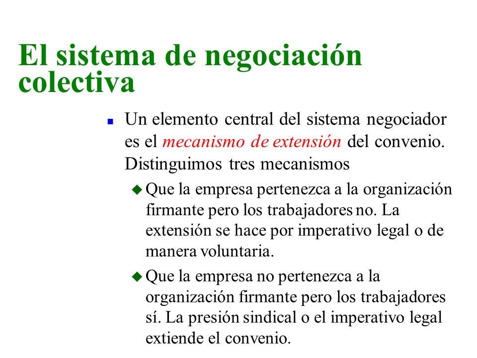 n Un elemento central del sistema negociador es el mecanismo de extensión del convenio. Distinguimos tres mecanismos u Que la empresa pertenezca a la