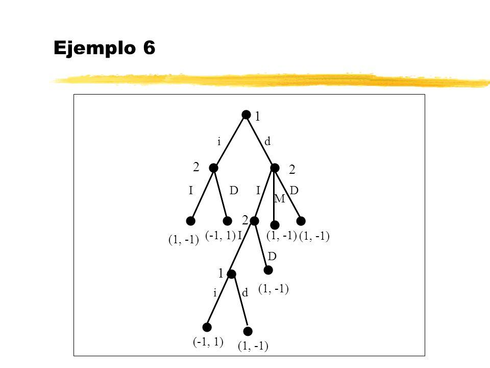 Ejemplo 6 1 2 (1, -1) d i I D (-1, 1) (1, -1) ID M 2 (1, -1) (-1, 1) 2 1 D id I