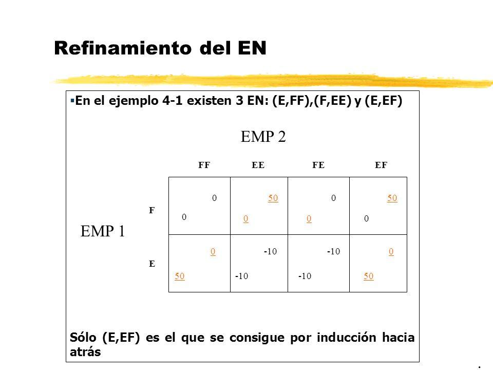 Refinamiento del EN En el ejemplo 4-1 existen 3 EN: (E,FF),(F,EE) y (E,EF) Sólo (E,EF) es el que se consigue por inducción hacia atrás. EMP 2 EMP 1 0