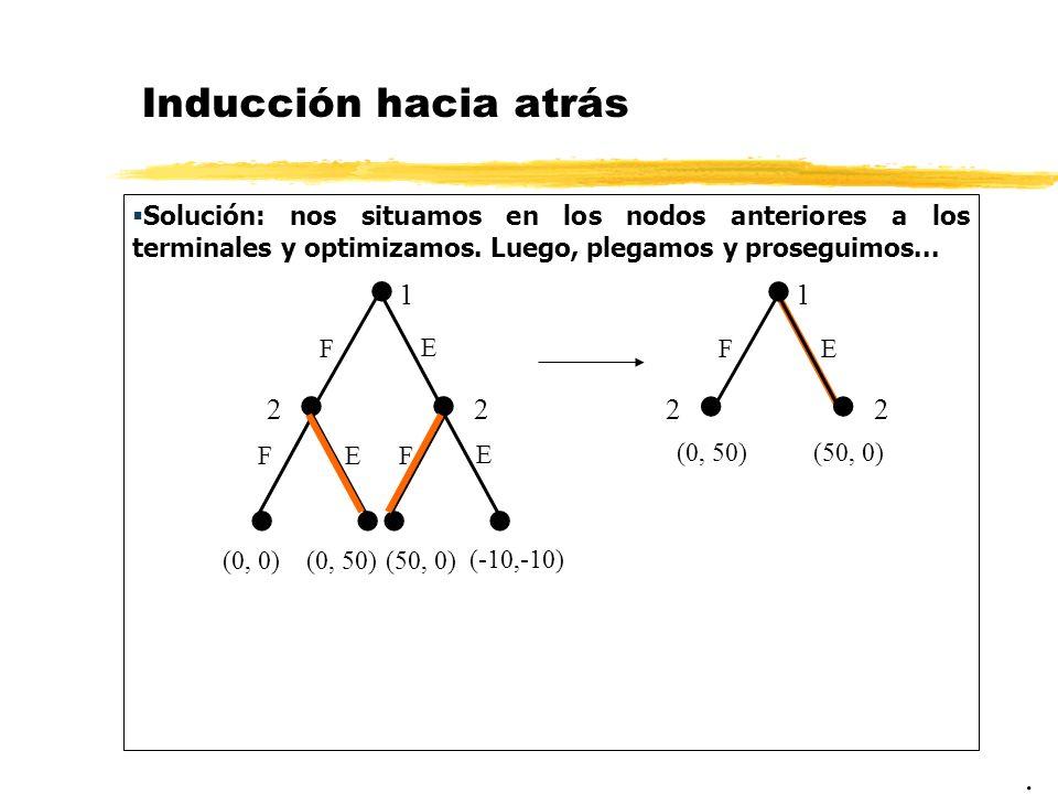 Inducción hacia atrás (IHA) Solución: La solución por inducción hacia atrás es (E,EF) o si se quiere la jugada [ E,F ] con pagos (50,0).
