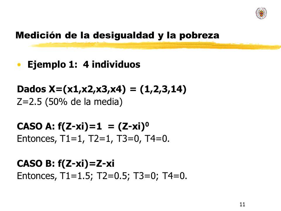 11 Medición de la desigualdad y la pobreza Ejemplo 1: 4 individuos Dados X=(x1,x2,x3,x4) = (1,2,3,14) Z=2.5 (50% de la media) CASO A: f(Z-xi)=1 = (Z-xi) 0 Entonces, T1=1, T2=1, T3=0, T4=0.