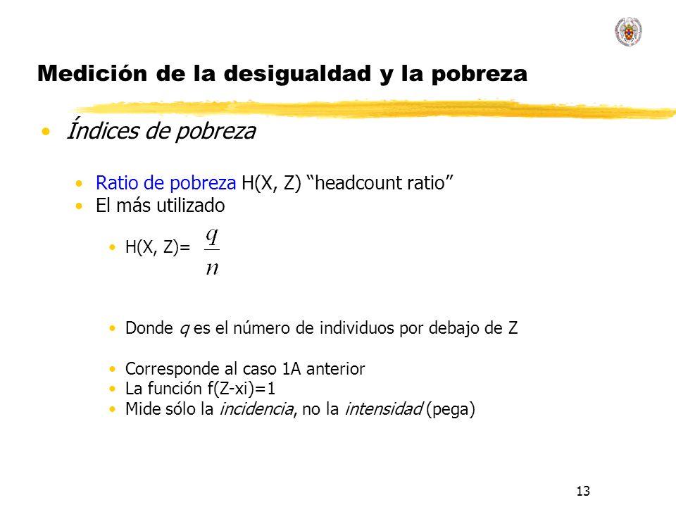 13 Medición de la desigualdad y la pobreza Índices de pobreza Ratio de pobreza H(X, Z) headcount ratio El más utilizado H(X, Z)= Donde q es el número de individuos por debajo de Z Corresponde al caso 1A anterior La función f(Z-xi)=1 Mide sólo la incidencia, no la intensidad (pega)