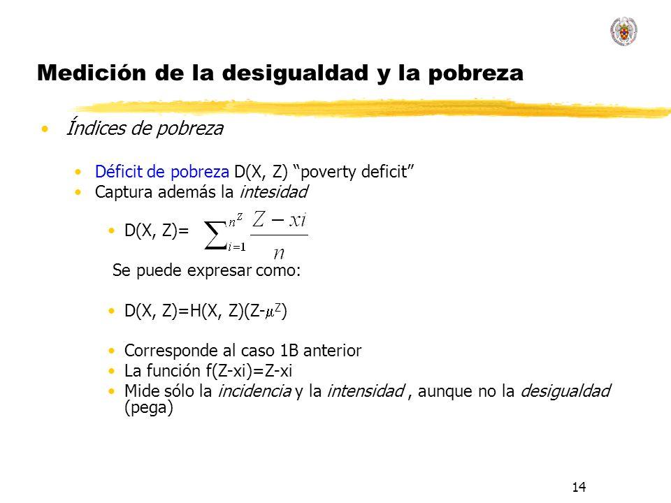 14 Medición de la desigualdad y la pobreza Índices de pobreza Déficit de pobreza D(X, Z) poverty deficit Captura además la intesidad D(X, Z)= Se puede expresar como: D(X, Z)=H(X, Z)(Z- Z ) Corresponde al caso 1B anterior La función f(Z-xi)=Z-xi Mide sólo la incidencia y la intensidad, aunque no la desigualdad (pega)