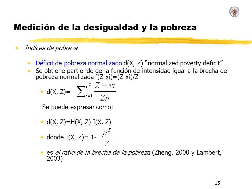 15 Medición de la desigualdad y la pobreza Índices de pobreza Déficit de pobreza normalizado d(X, Z) normalized poverty deficit Se obtiene partiendo de la función de intensidad igual a la brecha de pobreza normalizada f(Z-xi)=(Z-xi)/Z d(X, Z)= Se puede expresar como: d(X, Z)=H(X, Z) I(X, Z) donde I(X, Z)= 1- es el ratio de la brecha de la pobreza (Zheng, 2000 y Lambert, 2003)