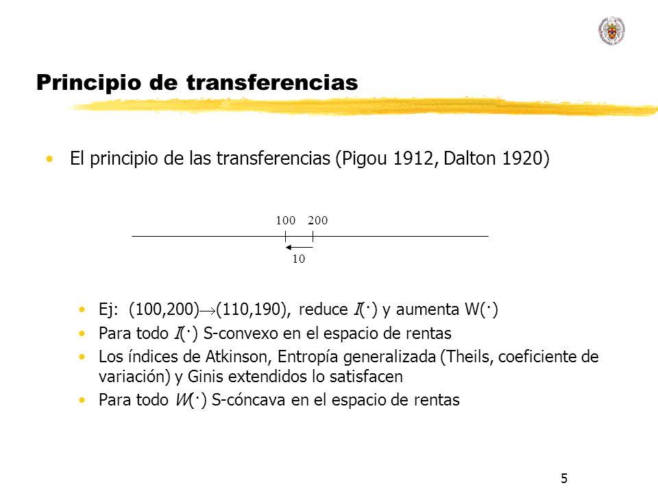 5 Principio de transferencias El principio de las transferencias (Pigou 1912, Dalton 1920) Ej: (100,200) (110,190), reduce I(·) y aumenta W(·) Para todo I(·) S-convexo en el espacio de rentas Los índices de Atkinson, Entropía generalizada (Theils, coeficiente de variación) y Ginis extendidos lo satisfacen Para todo W(·) S-cóncava en el espacio de rentas 100 200 10