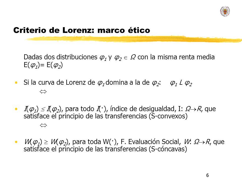 6 Criterio de Lorenz: marco ético Dadas dos distribuciones φ 1 y φ 2 Ω con la misma renta media E(φ 1 )= E(φ 2 ) Si la curva de Lorenz de φ 1 domina a la de φ 2 : φ 1 L φ 2 I(φ 1 ) I(φ 2 ), para todo I(·), índice de desigualdad, I: Ω R, que satisface el principio de las transferencias (S-convexos) W(φ 1 ) W(φ 2 ), para toda W(·), F.