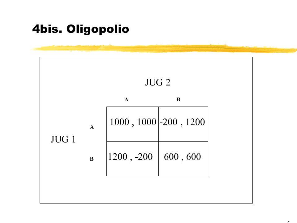 4bis. Oligopolio. JUG 2 JUG 1 1000, 1000 AB A B 600, 600 -200, 1200 1200, -200