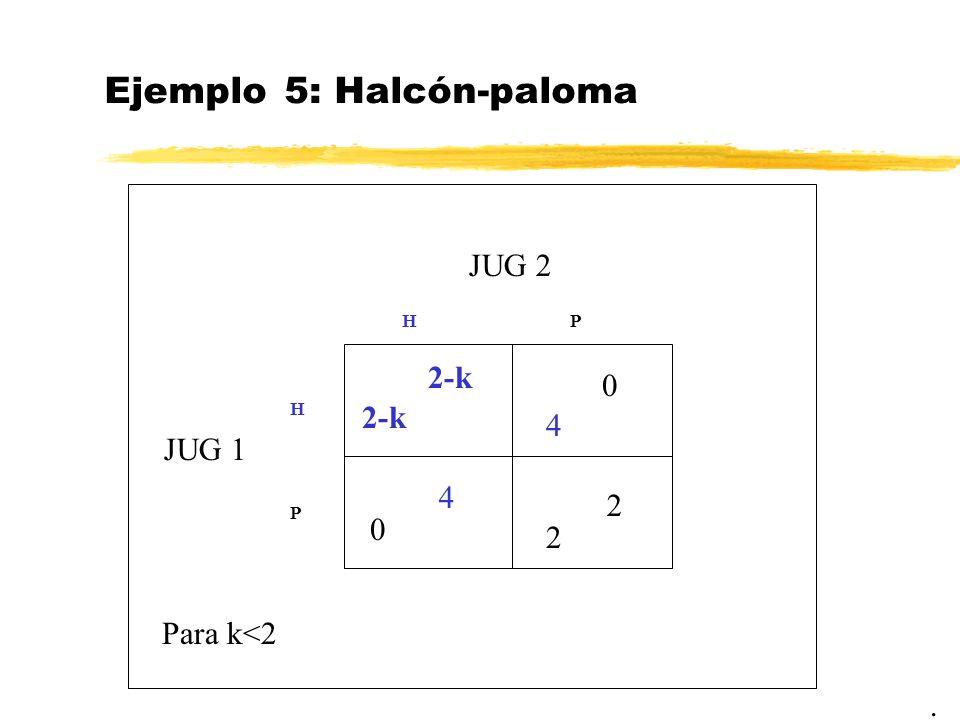 Ejemplo 5: Halcón-paloma. JUG 2 JUG 1 2-k HP H P 2 4 0 0 4 2 Para k<2