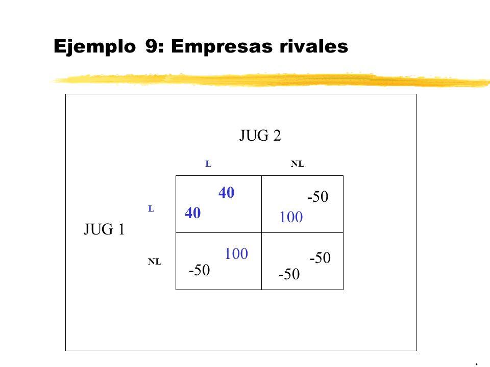 Ejemplo 9: Empresas rivales. JUG 2 JUG 1 40 LNL L -50 100 -50 40 -50 100 -50