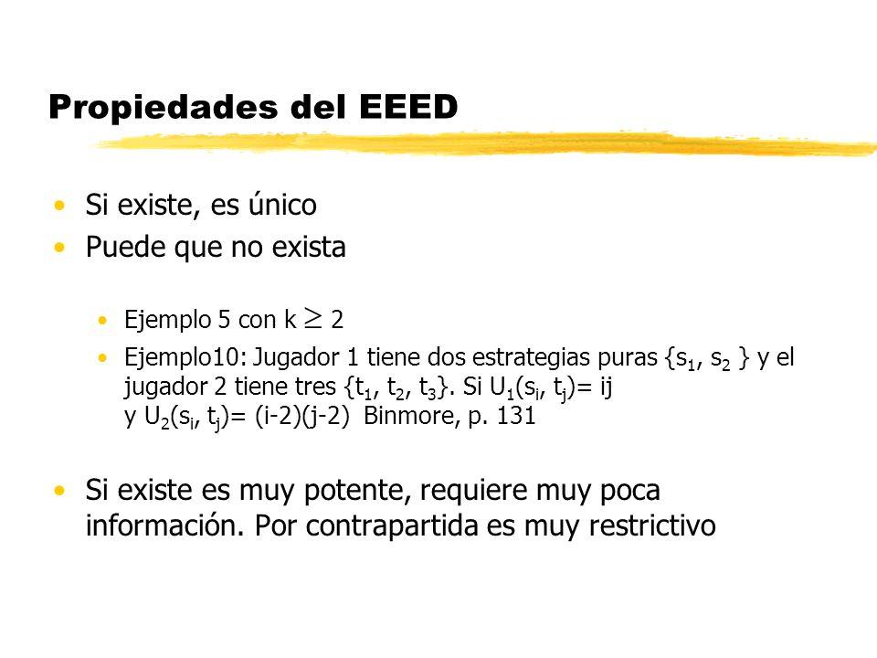 Propiedades del EEED Si existe, es único Puede que no exista Ejemplo 5 con k 2 Ejemplo10: Jugador 1 tiene dos estrategias puras {s 1, s 2 } y el jugad