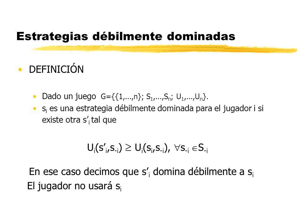 Estrategias débilmente dominadas DEFINICIÓN Dado un juego G={{1,...,n}; S 1,...,S n ; U 1,...,U n }. s i es una estrategia débilmente dominada para el