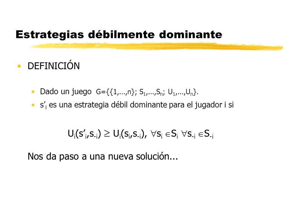 Estrategias débilmente dominante DEFINICIÓN Dado un juego G={{1,...,n}; S 1,...,S n ; U 1,...,U n }. s i es una estrategia débil dominante para el jug