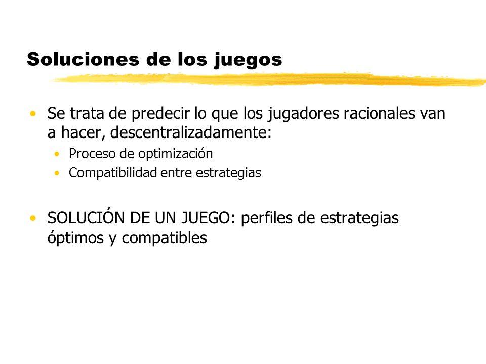Práctica: soluciona el siguiente ejemplo 15 con los conceptos de equilibrio vistos..