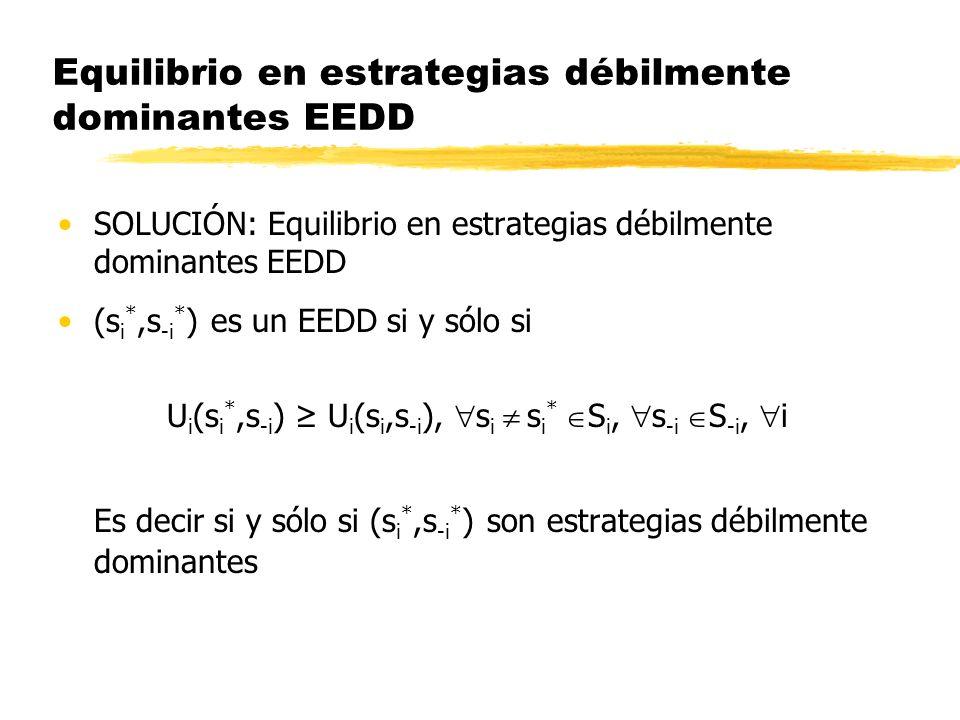 Equilibrio en estrategias débilmente dominantes EEDD SOLUCIÓN: Equilibrio en estrategias débilmente dominantes EEDD (s i *,s -i * ) es un EEDD si y só
