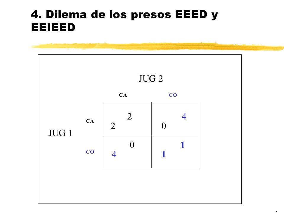 4. Dilema de los presos EEED y EEIEED. JUG 2 JUG 1 2 CACO CA CO 1 0 4 24 01