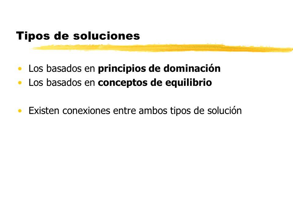 Tipos de soluciones Los basados en principios de dominación Los basados en conceptos de equilibrio Existen conexiones entre ambos tipos de solución