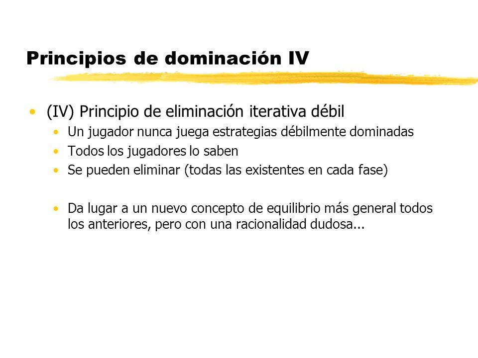 Principios de dominación IV (IV) Principio de eliminación iterativa débil Un jugador nunca juega estrategias débilmente dominadas Todos los jugadores