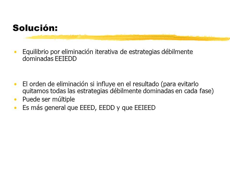 Solución: Equilibrio por eliminación iterativa de estrategias débilmente dominadas EEIEDD El orden de eliminación si influye en el resultado (para evi
