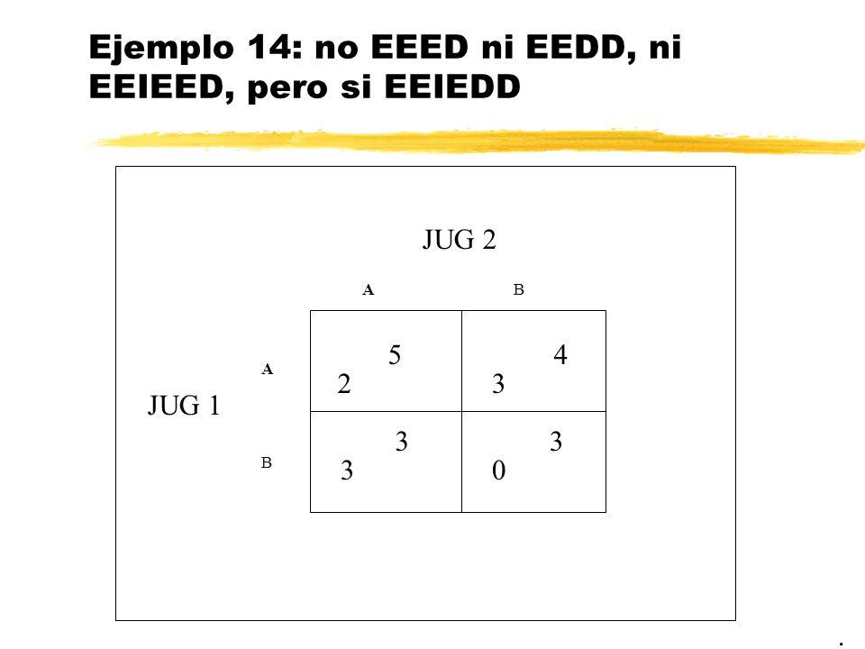 Ejemplo 14: no EEED ni EEDD, ni EEIEED, pero si EEIEDD. JUG 2 JUG 1 2 AB A B 0 3 3 54 33