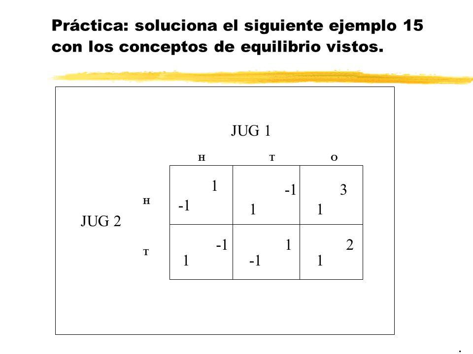 Práctica: soluciona el siguiente ejemplo 15 con los conceptos de equilibrio vistos.. JUG 1 JUG 2 HT H T 1 1 1 1 O 1 3 1 2