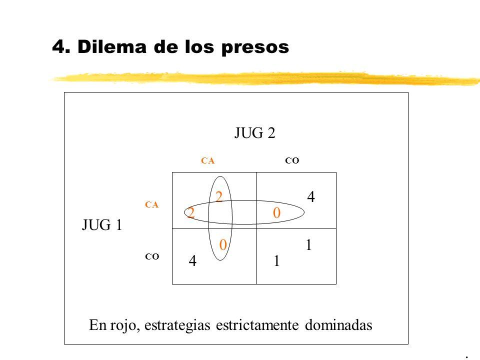4. Dilema de los presos. JUG 2 JUG 1 2 CACO CA CO 1 0 4 24 01 En rojo, estrategias estrictamente dominadas