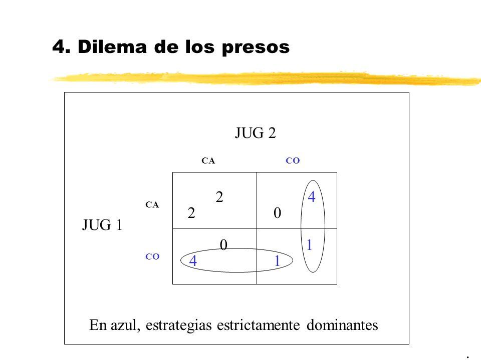 4. Dilema de los presos. JUG 2 JUG 1 2 CACO CA CO 1 0 4 24 01 En azul, estrategias estrictamente dominantes