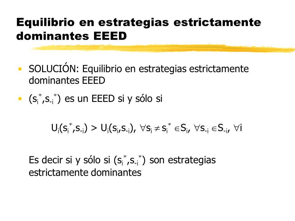 Equilibrio en estrategias débilmente dominantes EEDD SOLUCIÓN: Equilibrio en estrategias débilmente dominantes EEDD (s i *,s -i * ) es un EEDD si y sólo si U i (s i *,s -i ) U i (s i,s -i ), s i s i * S i, s -i S -i, i Es decir si y sólo si (s i *,s -i * ) son estrategias débilmente dominantes