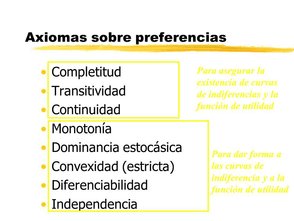 Axiomas sobre preferencias Completitud Transitividad Continuidad Monotonía Dominancia estocásica Convexidad (estricta) Diferenciabilidad Independencia