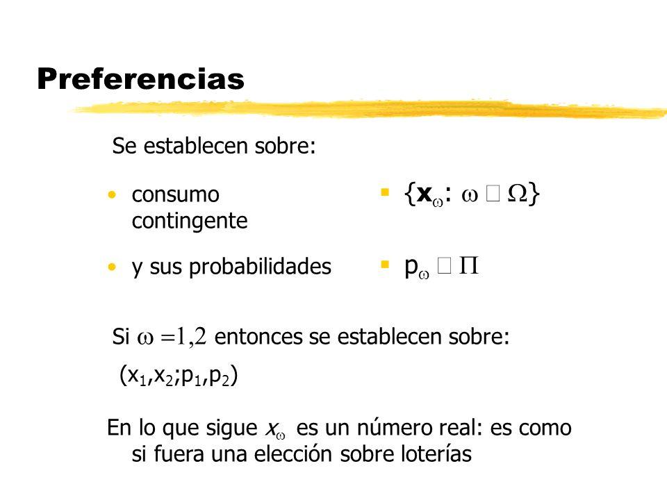 Preferencias y sus probabilidades p consumo contingente {x : } Se establecen sobre: Si entonces se establecen sobre: (x 1,x 2 ;p 1,p 2 ) En lo que sig
