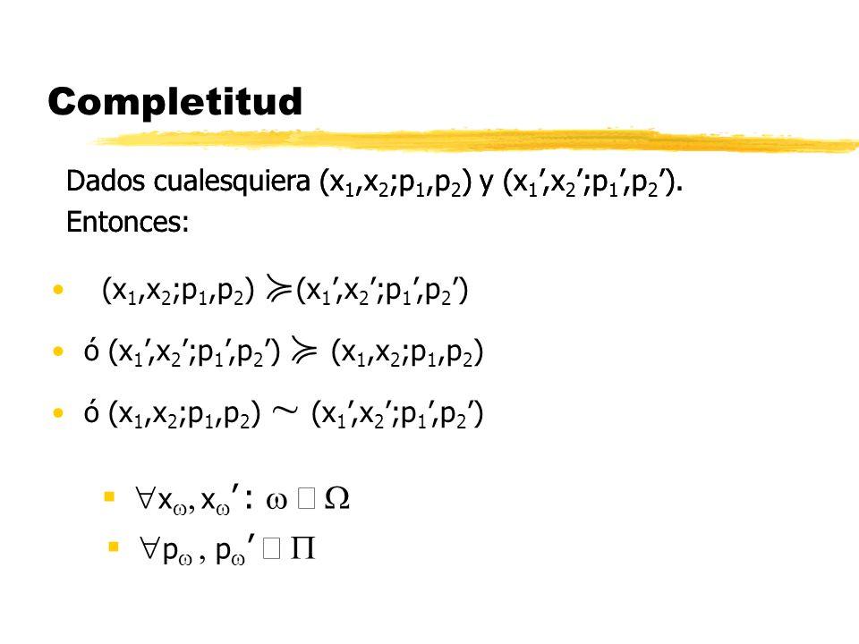 Completitud p p x x : Dados cualesquiera (x 1,x 2 ;p 1,p 2 ) y (x 1,x 2 ;p 1,p 2 ). Entonces Dados cualesquiera (x 1,x 2 ;p 1,p 2 ) y (x 1,x 2 ;p 1,p