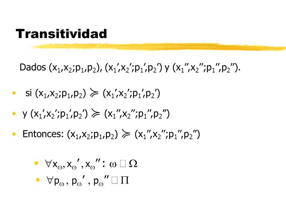 Transitividad p p p x x x : Dados (x 1,x 2 ;p 1,p 2 ), (x 1,x 2 ;p 1,p 2 ) y (x 1,x 2 ;p 1,p 2 ). si (x 1,x 2 ;p 1,p 2 ) (x 1,x 2 ;p 1,p 2 ) y (x 1,x