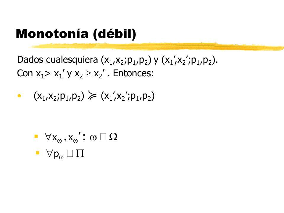 Monotonía (débil) p x x : Dados cualesquiera (x 1,x 2 ;p 1,p 2 ) y (x 1,x 2 ;p 1,p 2 ). Con x 1 > x 1 y x 2 x 2. Entonces: (x 1,x 2 ;p 1,p 2 ) (x 1,x