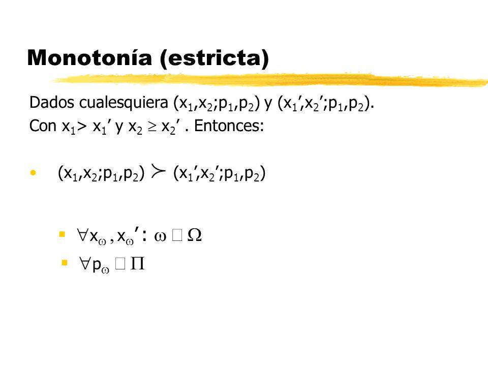 Monotonía (estricta) p x x : Dados cualesquiera (x 1,x 2 ;p 1,p 2 ) y (x 1,x 2 ;p 1,p 2 ). Con x 1 > x 1 y x 2 x 2. Entonces: (x 1,x 2 ;p 1,p 2 ) (x 1