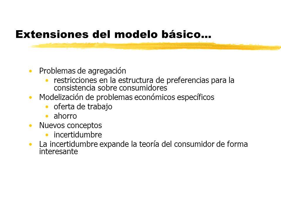 Extensiones del modelo básico... Problemas de agregación restricciones en la estructura de preferencias para la consistencia sobre consumidores Modeli