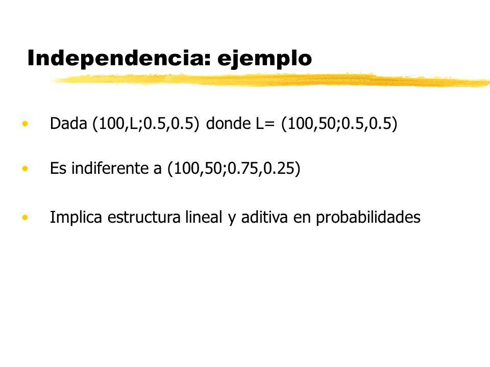 Independencia: ejemplo Dada (100,L;0.5,0.5) donde L= (100,50;0.5,0.5) Es indiferente a (100,50;0.75,0.25) Implica estructura lineal y aditiva en proba