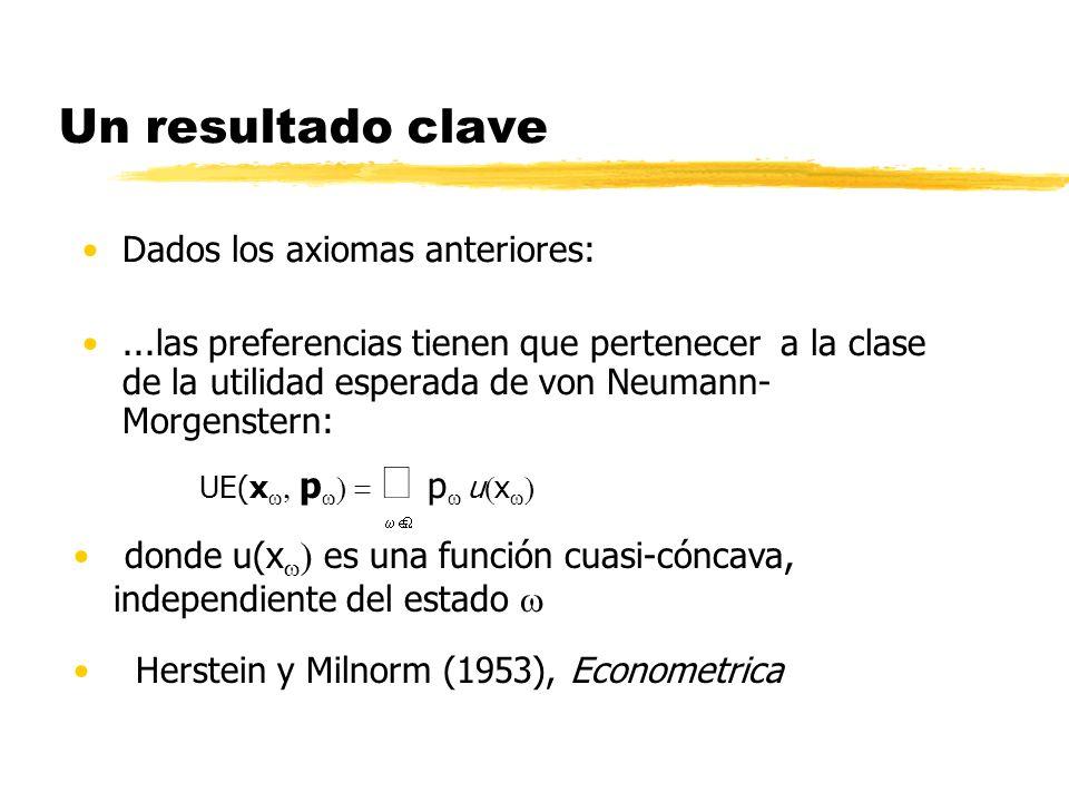 Un resultado clave Dados los axiomas anteriores:...las preferencias tienen que pertenecer a la clase de la utilidad esperada de von Neumann- Morgenste