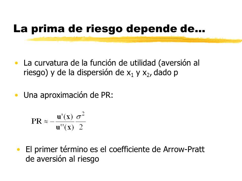 La prima de riesgo depende de... La curvatura de la función de utilidad (aversión al riesgo) y de la dispersión de x 1 y x 2, dado p Una aproximación