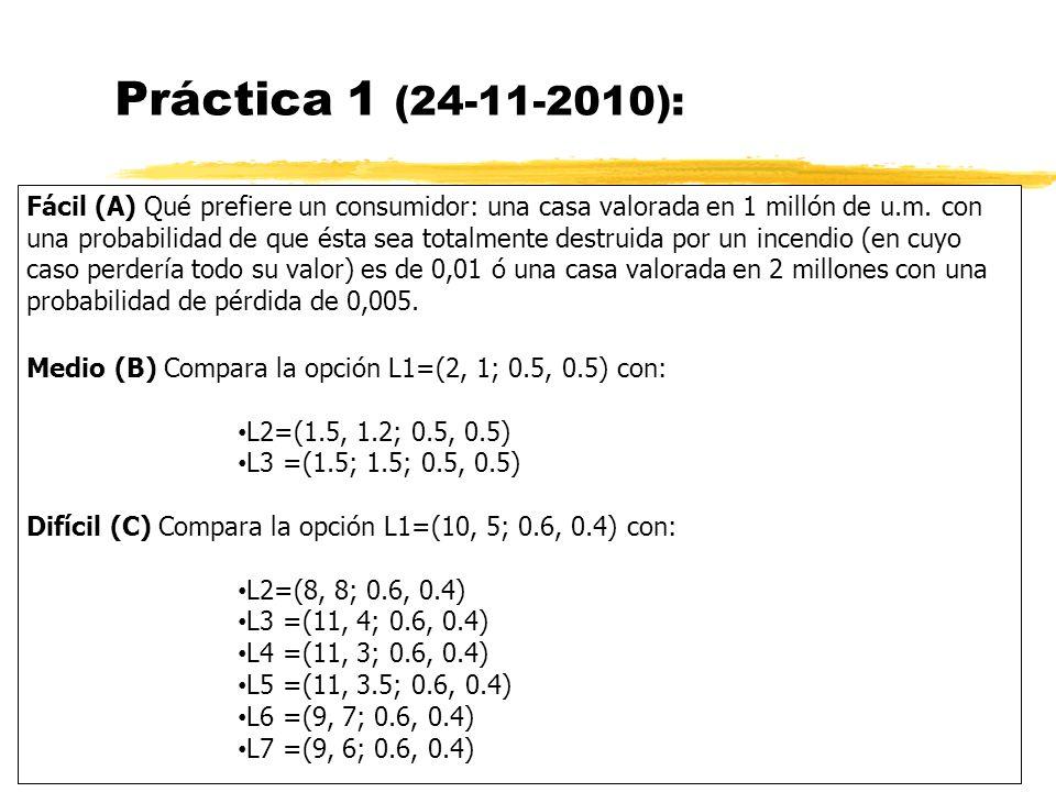 Práctica 1 (24-11-2010): Fácil (A) Qué prefiere un consumidor: una casa valorada en 1 millón de u.m. con una probabilidad de que ésta sea totalmente d