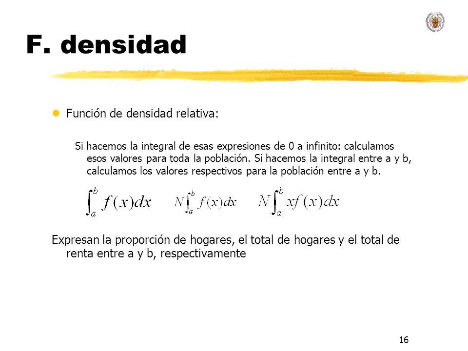 16 F. densidad lFunción de densidad relativa: Si hacemos la integral de esas expresiones de 0 a infinito: calculamos esos valores para toda la poblaci
